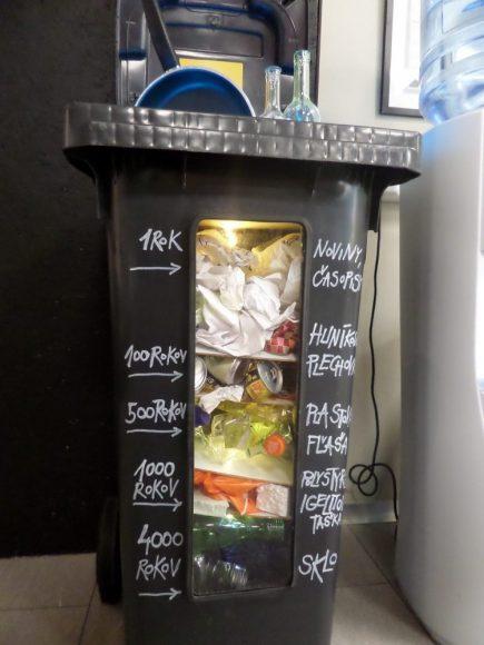 recyklacia-olo-centrum